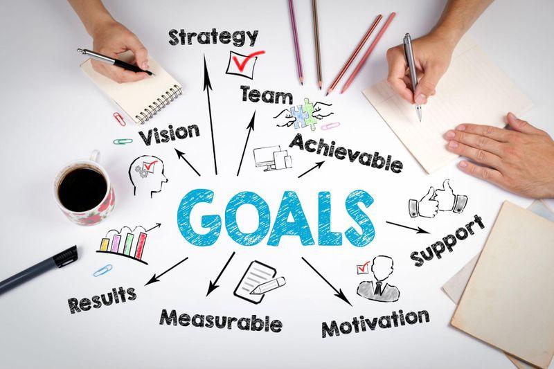 dental marketing goal planning